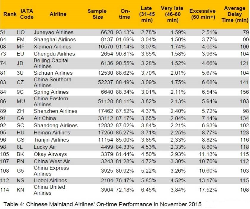 top-airlines-asia-2