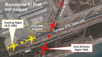 barcelona-airport-conflict-situation