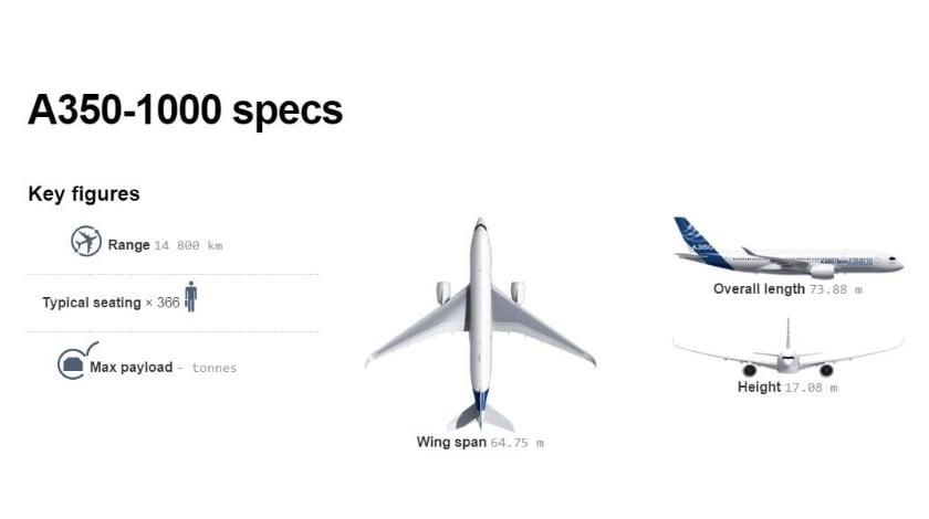 a350-1000 (840x470)