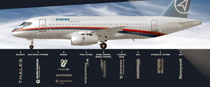 Sukhoi-SuperJet-100-systems