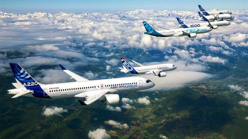 Airbus Turns 50: From Idea to World-Wide Aviation Market Leader