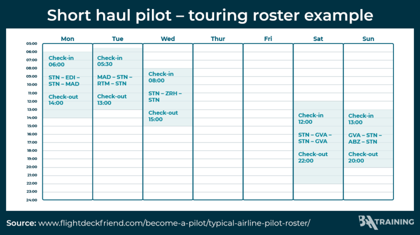 Short_haul_pilot_-_touring_roster_example