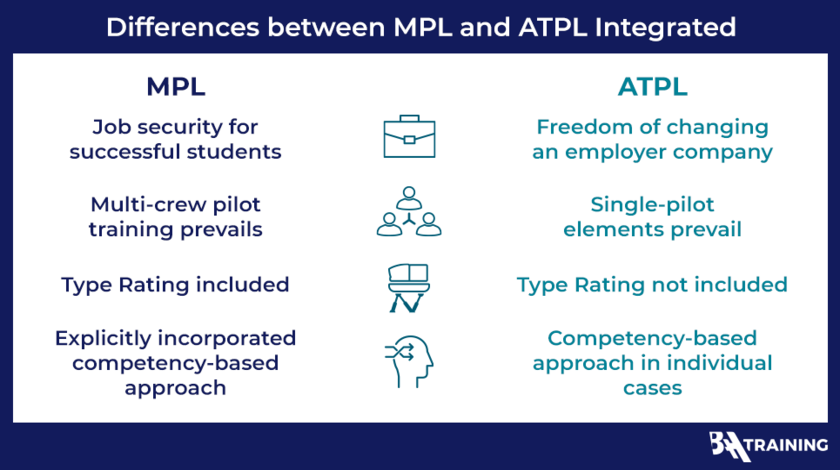 Differences_between_ATPL_and_MPL