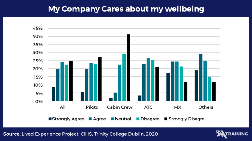 My_company_cares_about_my_wellbeing_840x470