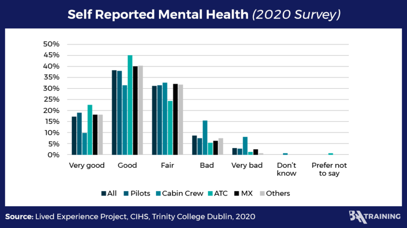 Self_reported_mental_health_1_840x470